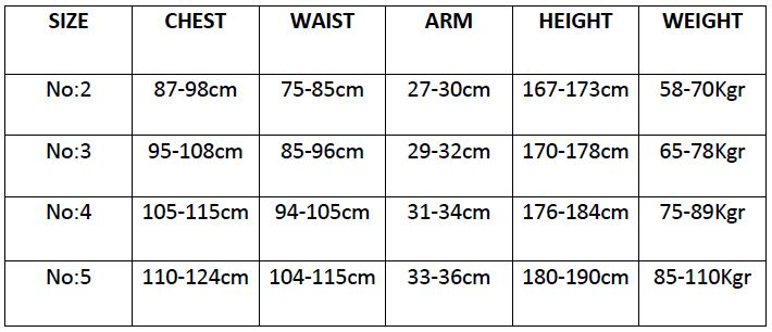 Table standard sizes